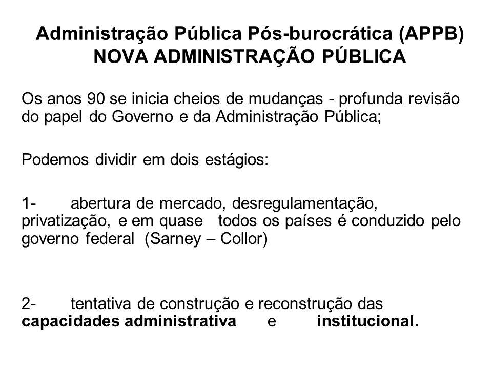 Administração Pública Pós-burocrática (APPB) NOVA ADMINISTRAÇÃO PÚBLICA