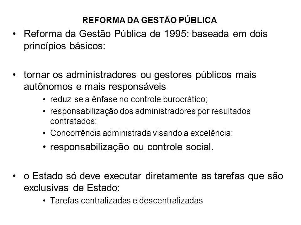 REFORMA DA GESTÃO PÚBLICA