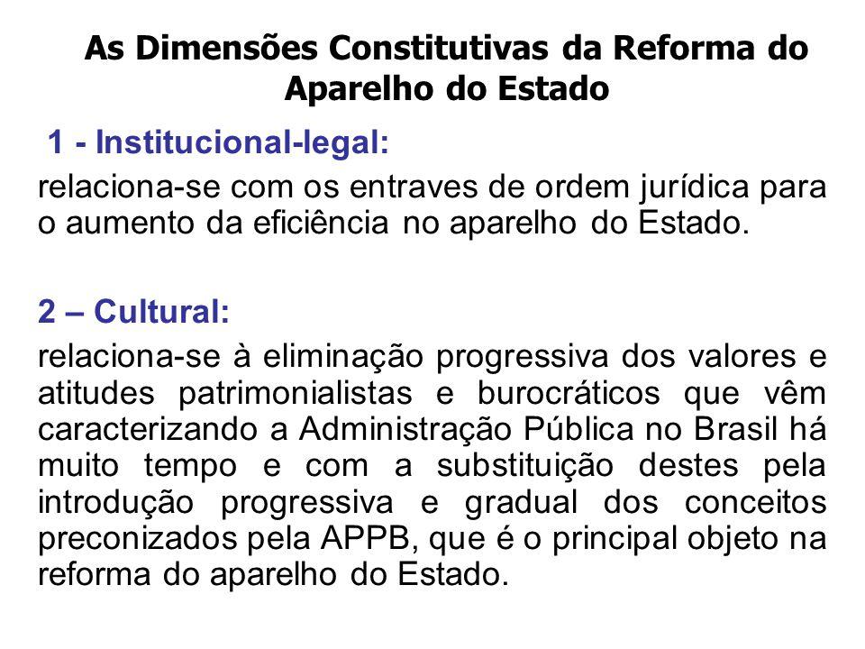 As Dimensões Constitutivas da Reforma do Aparelho do Estado