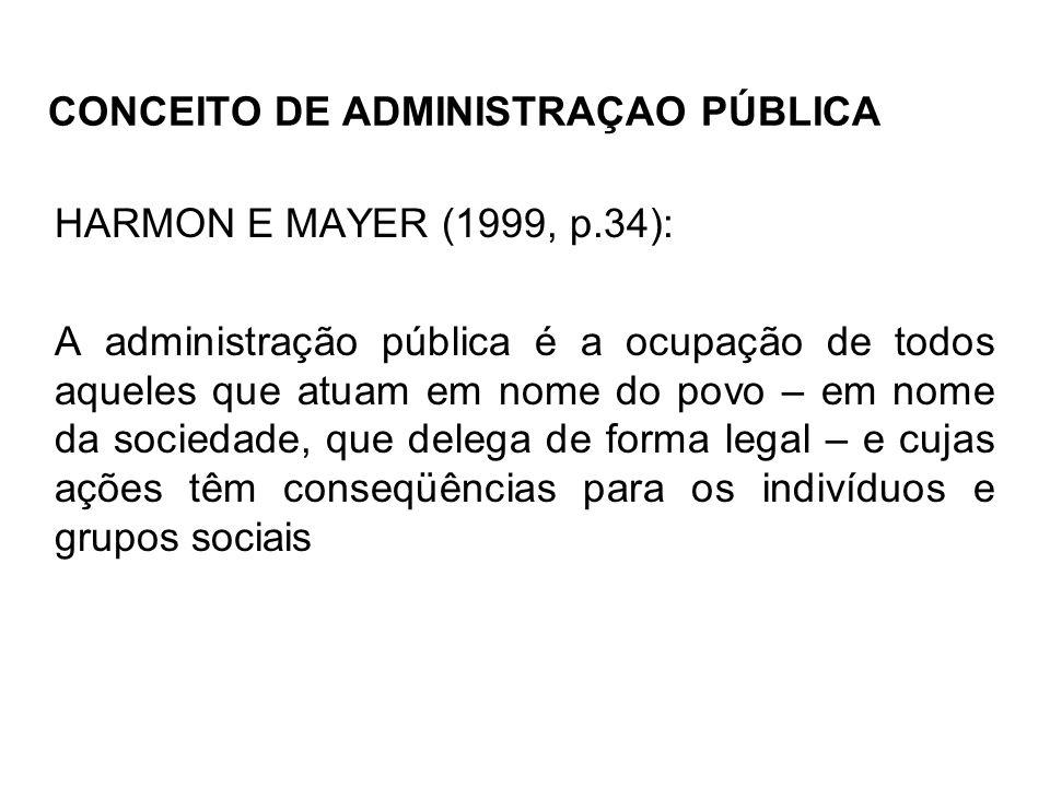 CONCEITO DE ADMINISTRAÇAO PÚBLICA