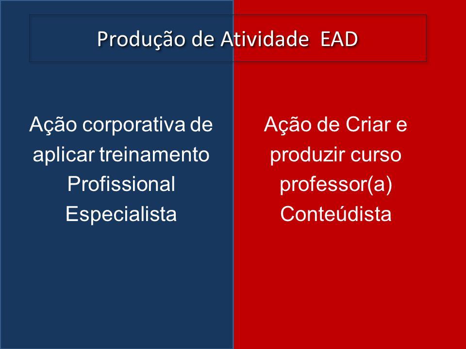 Produção de Atividade EAD