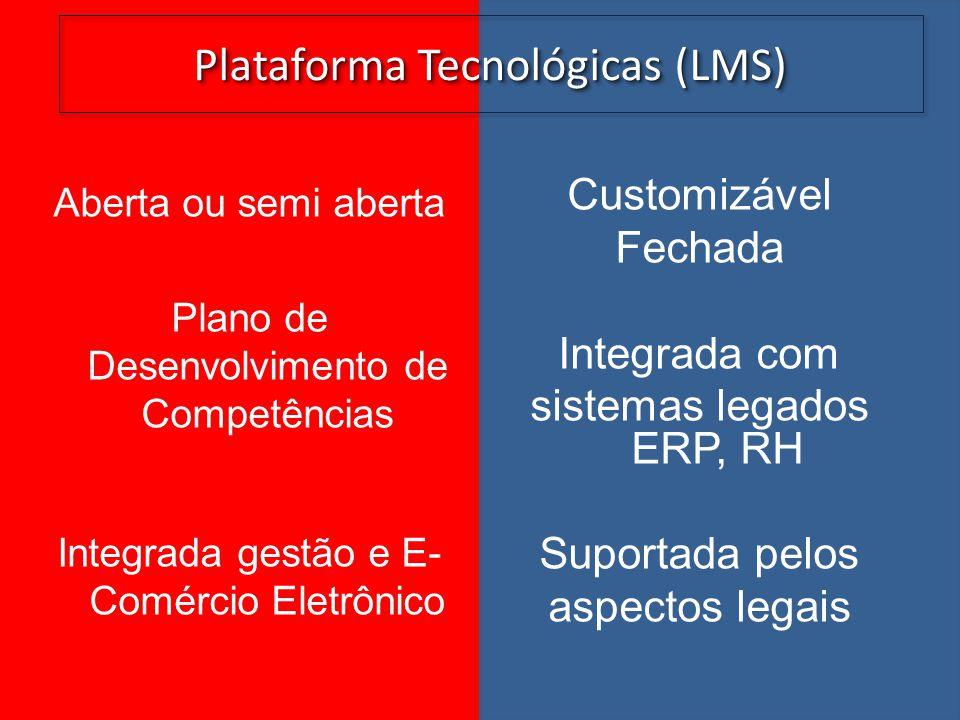 Plataforma Tecnológicas (LMS)