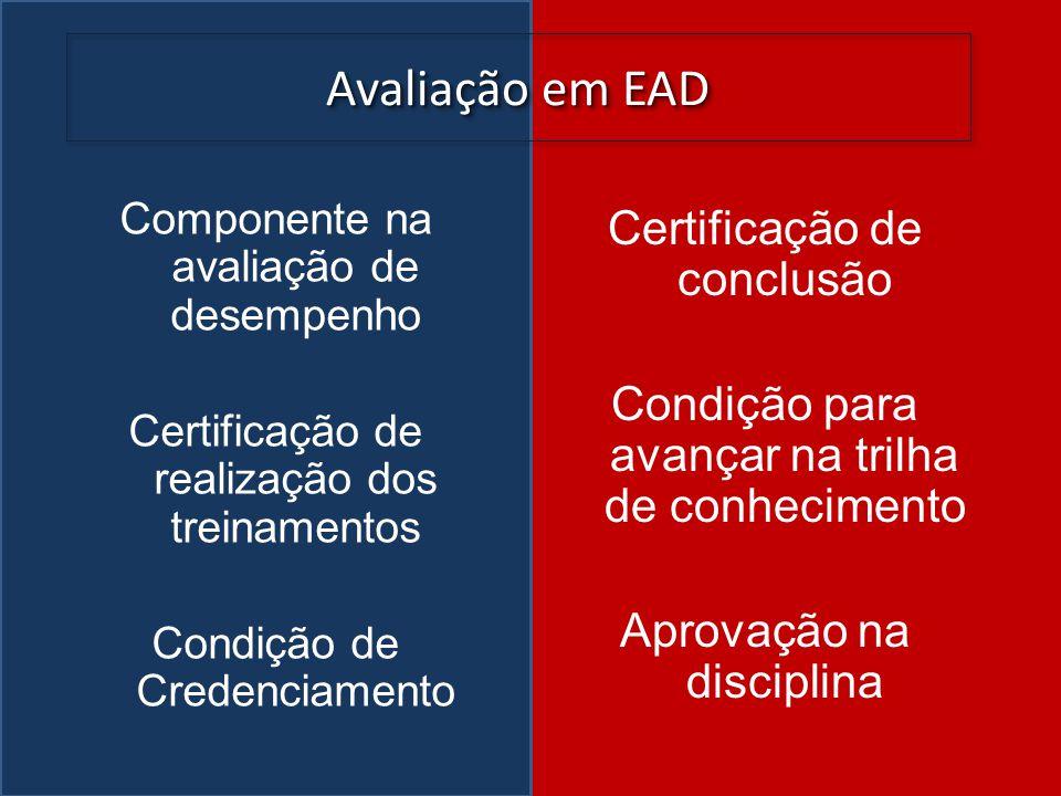 Avaliação em EAD Certificação de conclusão