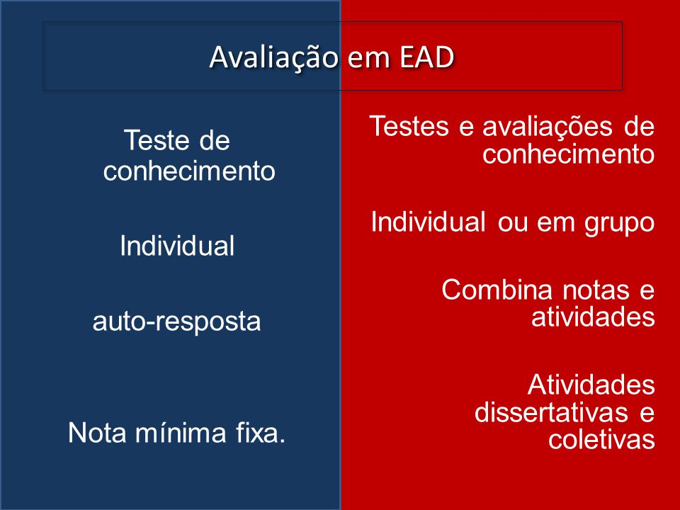 Avaliação em EAD Testes e avaliações de conhecimento Individual ou em grupo Combina notas e atividades Atividades dissertativas e coletivas
