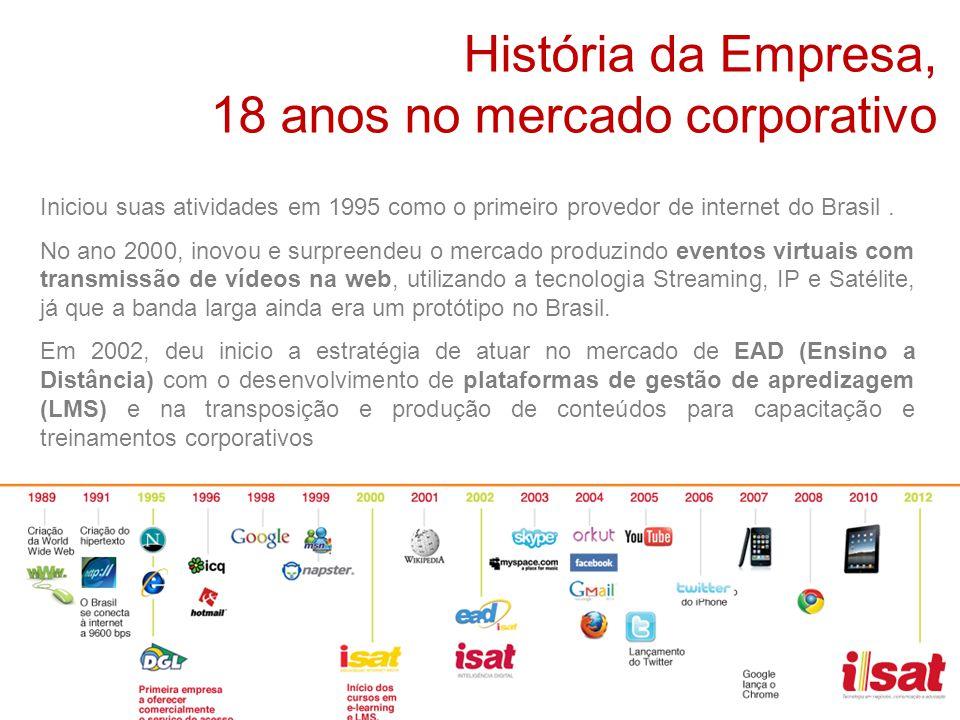 18 anos no mercado corporativo