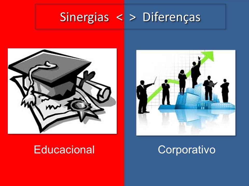 Sinergias < > Diferenças