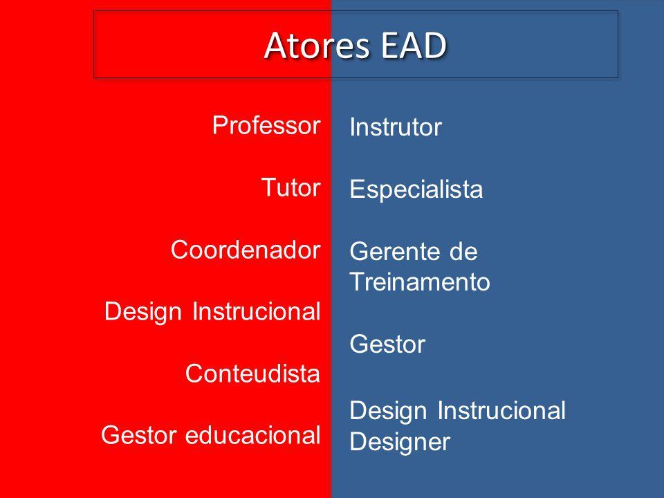 Atores EAD Professor Instrutor Tutor Especialista Coordenador