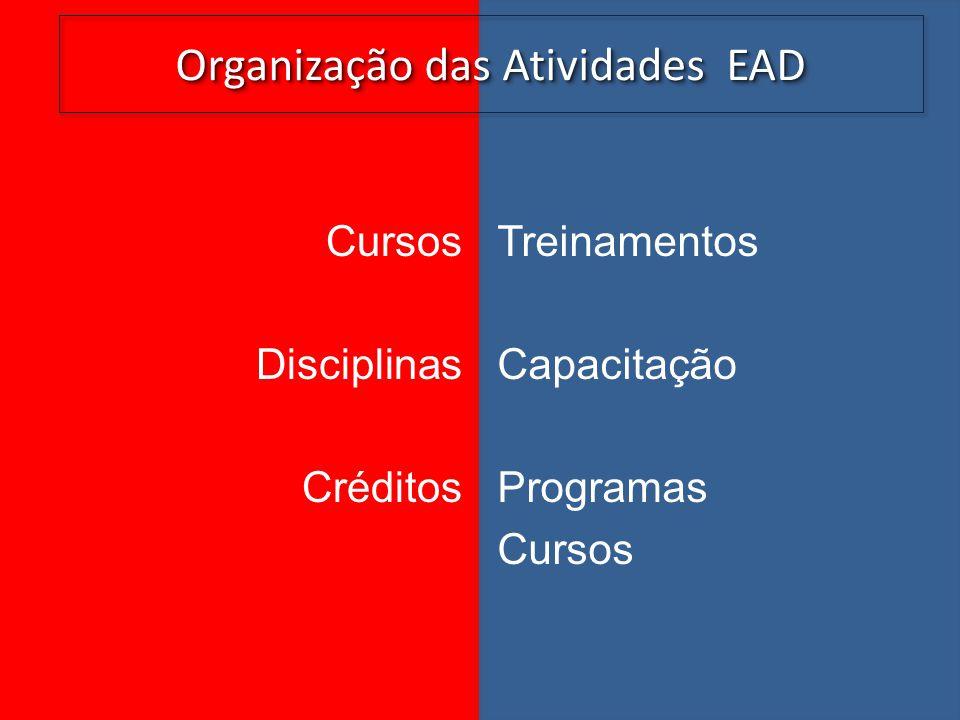 Organização das Atividades EAD