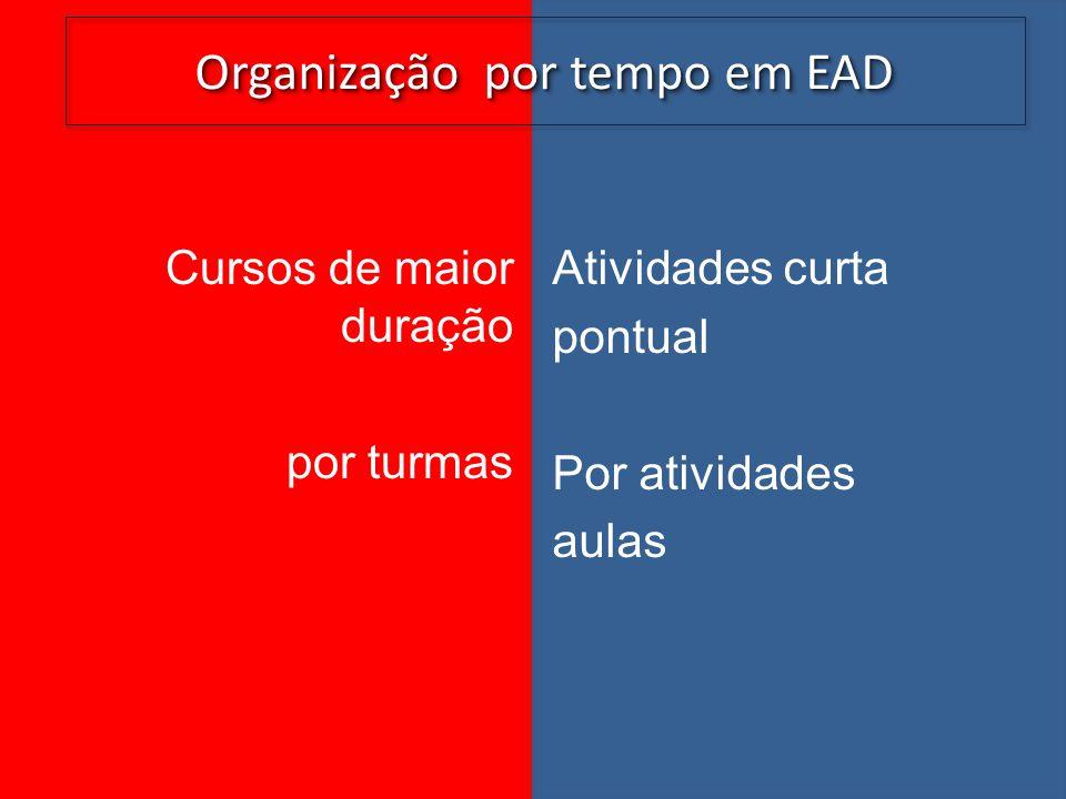 Organização por tempo em EAD