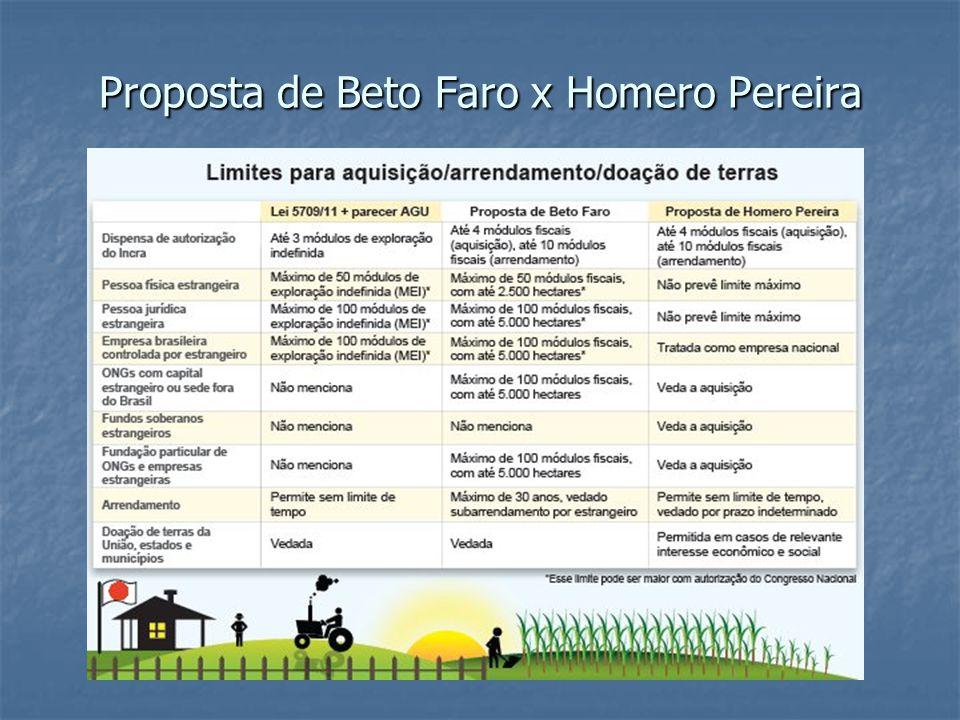 Proposta de Beto Faro x Homero Pereira