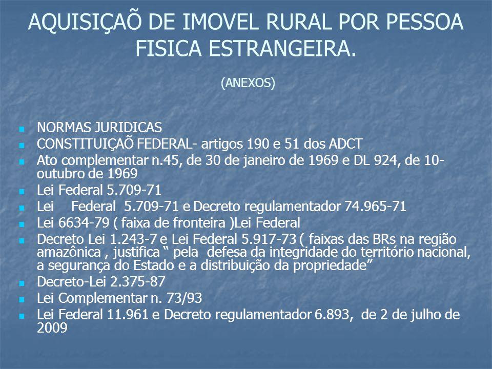 AQUISIÇAÕ DE IMOVEL RURAL POR PESSOA FISICA ESTRANGEIRA. (ANEXOS)