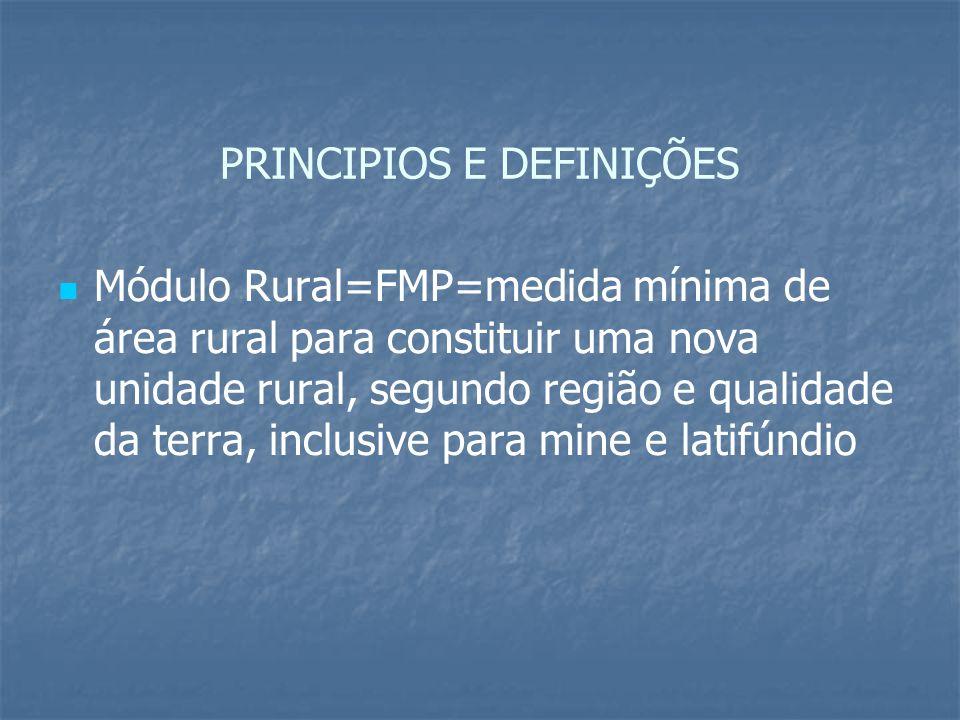 PRINCIPIOS E DEFINIÇÕES
