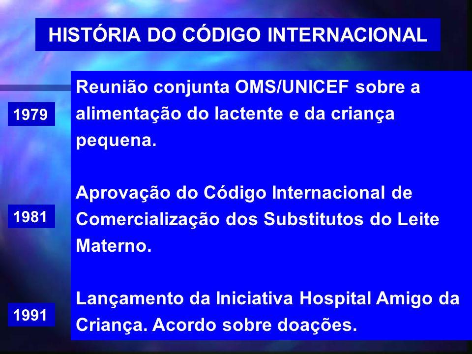 HISTÓRIA DO CÓDIGO INTERNACIONAL