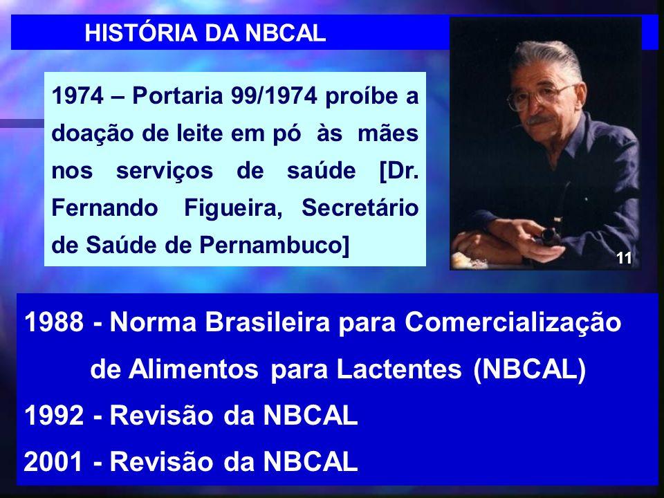 1988 - Norma Brasileira para Comercialização