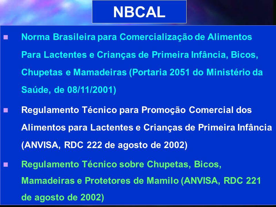 Norma Brasileira para Comercialização de Alimentos Para Lactentes e Crianças de Primeira Infância, Bicos, Chupetas e Mamadeiras (Portaria 2051 do Ministério da Saúde, de 08/11/2001)