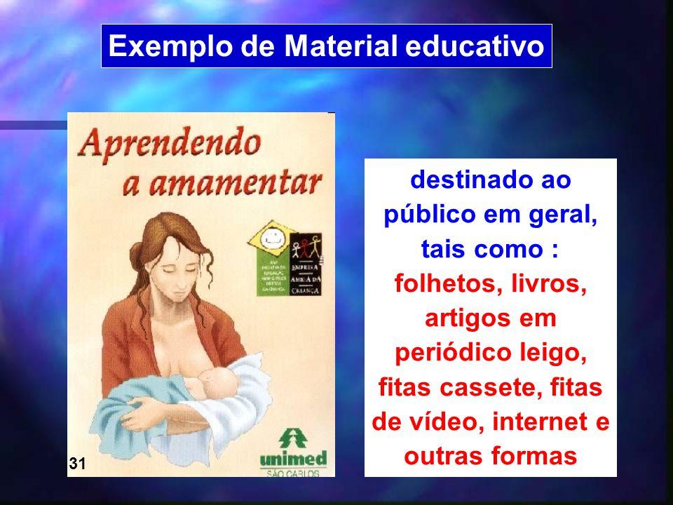 Exemplo de Material educativo