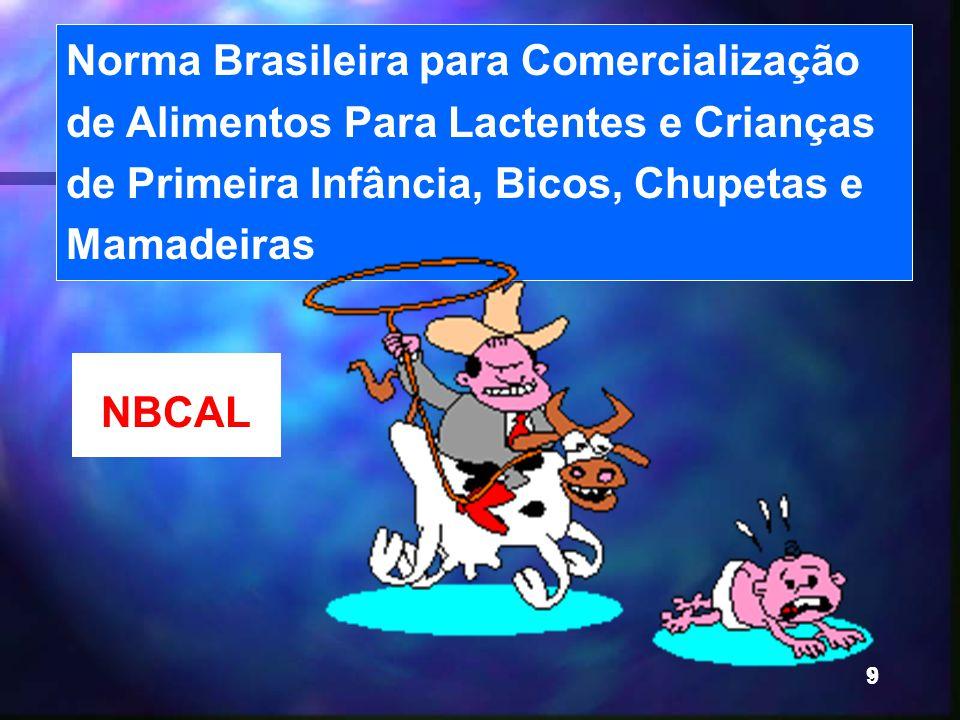 Norma Brasileira para Comercialização de Alimentos Para Lactentes e Crianças de Primeira Infância, Bicos, Chupetas e Mamadeiras