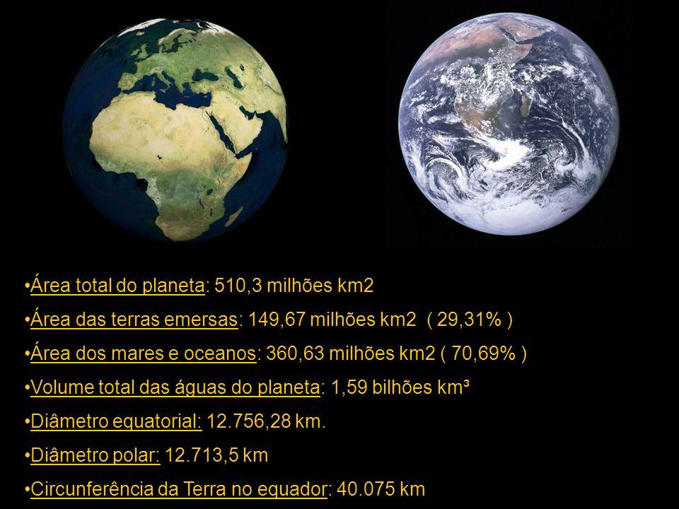 Área total do planeta: 510,3 milhões km2