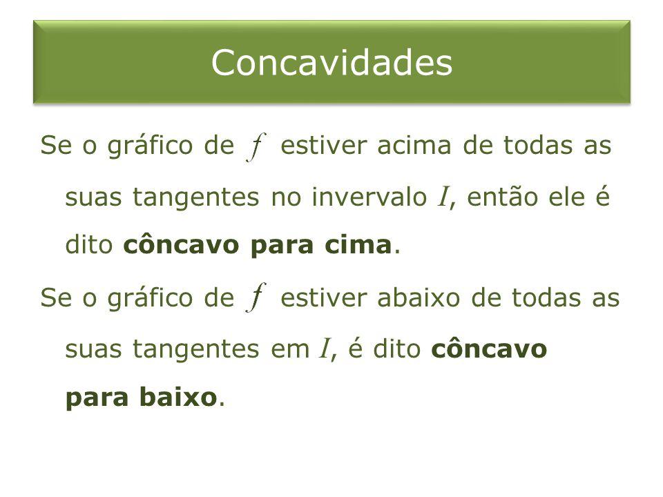 Concavidades