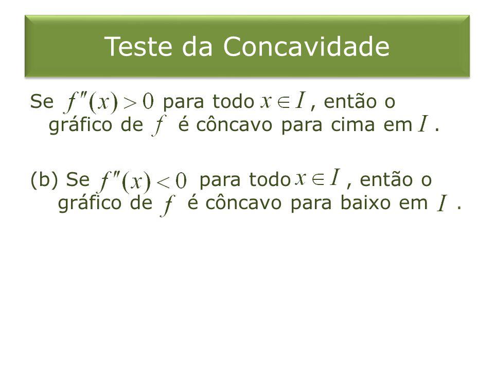 Teste da Concavidade Se para todo , então o gráfico de é côncavo para cima em .