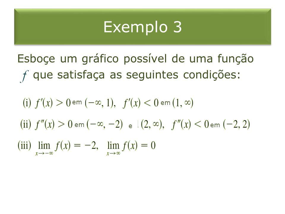 Exemplo 3 Esboçe um gráfico possível de uma função que satisfaça as seguintes condições: em. em.