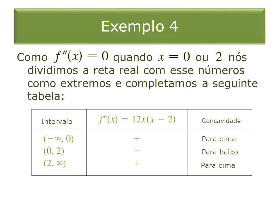 Exemplo 4 Como quando ou nós dividimos a reta real com esse números como extremos e completamos a seguinte tabela: