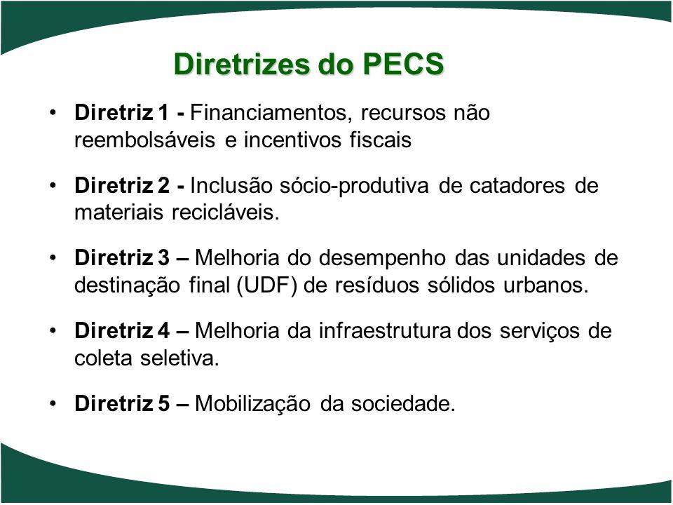 Diretrizes do PECS Diretriz 1 - Financiamentos, recursos não reembolsáveis e incentivos fiscais.