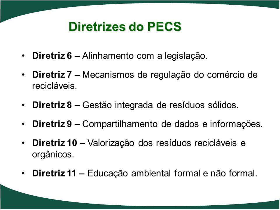 Diretrizes do PECS Diretriz 6 – Alinhamento com a legislação.