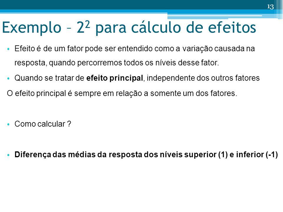 Exemplo – 22 para cálculo de efeitos
