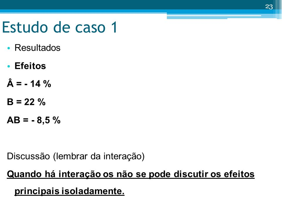 Estudo de caso 1 Resultados Efeitos = - 14 % B = 22 % AB = - 8,5 %
