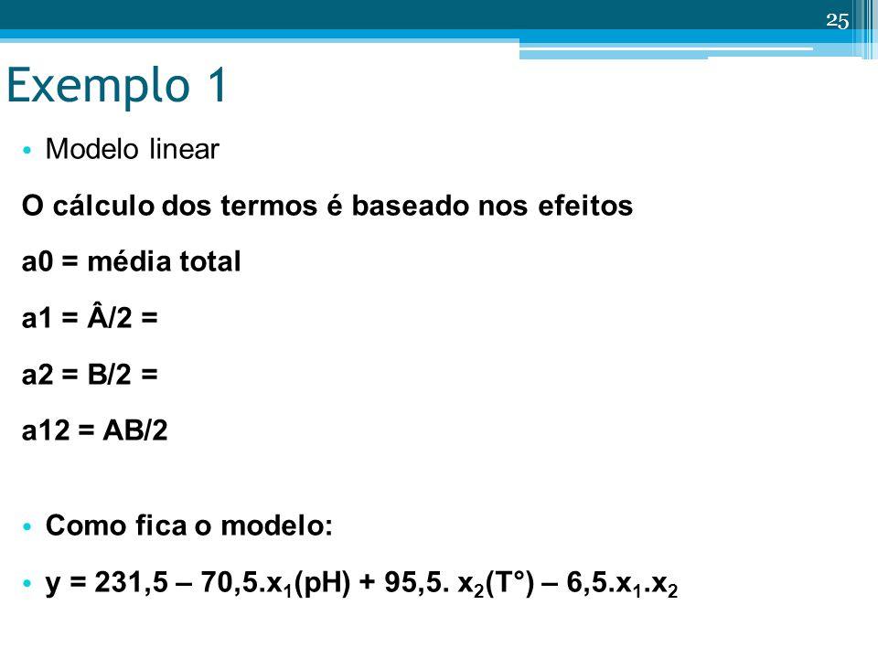 Exemplo 1 Modelo linear O cálculo dos termos é baseado nos efeitos