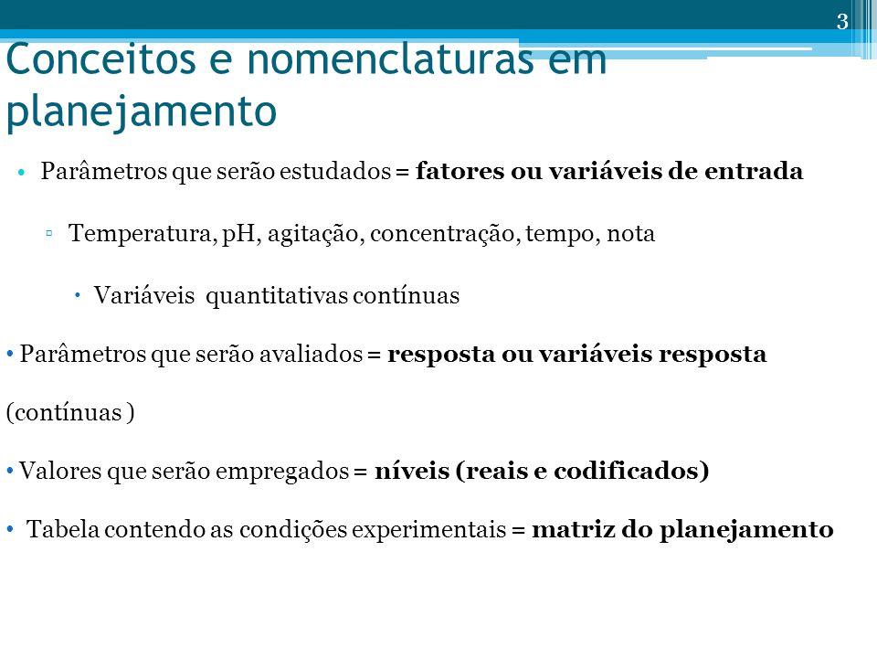 Conceitos e nomenclaturas em planejamento