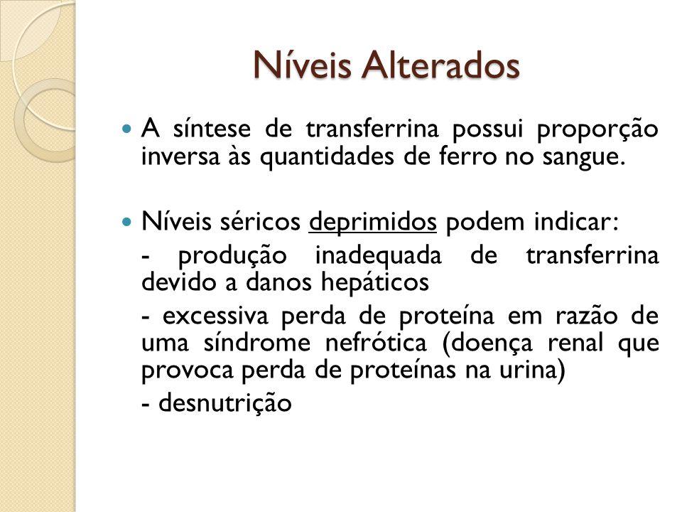 Níveis Alterados A síntese de transferrina possui proporção inversa às quantidades de ferro no sangue.