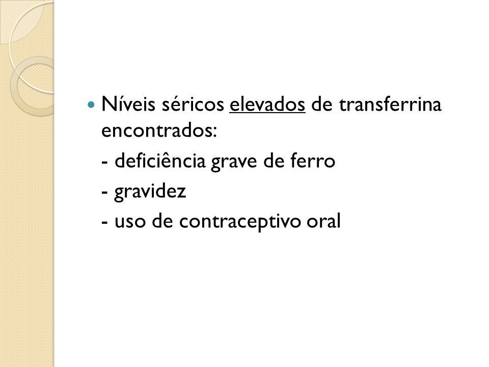 Níveis séricos elevados de transferrina encontrados: