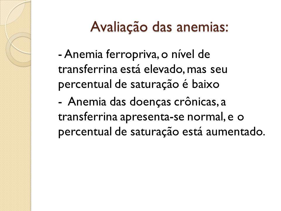 Avaliação das anemias: