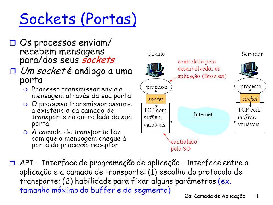 Sockets (Portas) Os processos enviam/ recebem mensagens para/dos seus sockets. Um socket é análogo a uma porta.