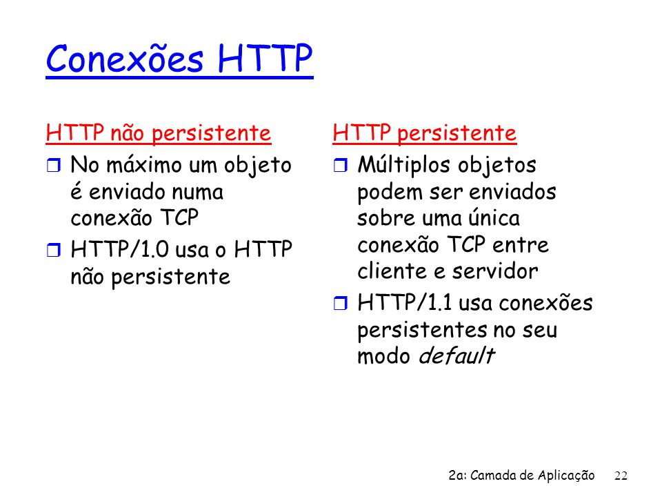 Conexões HTTP HTTP não persistente