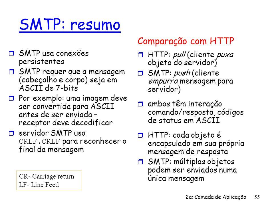 SMTP: resumo Comparação com HTTP