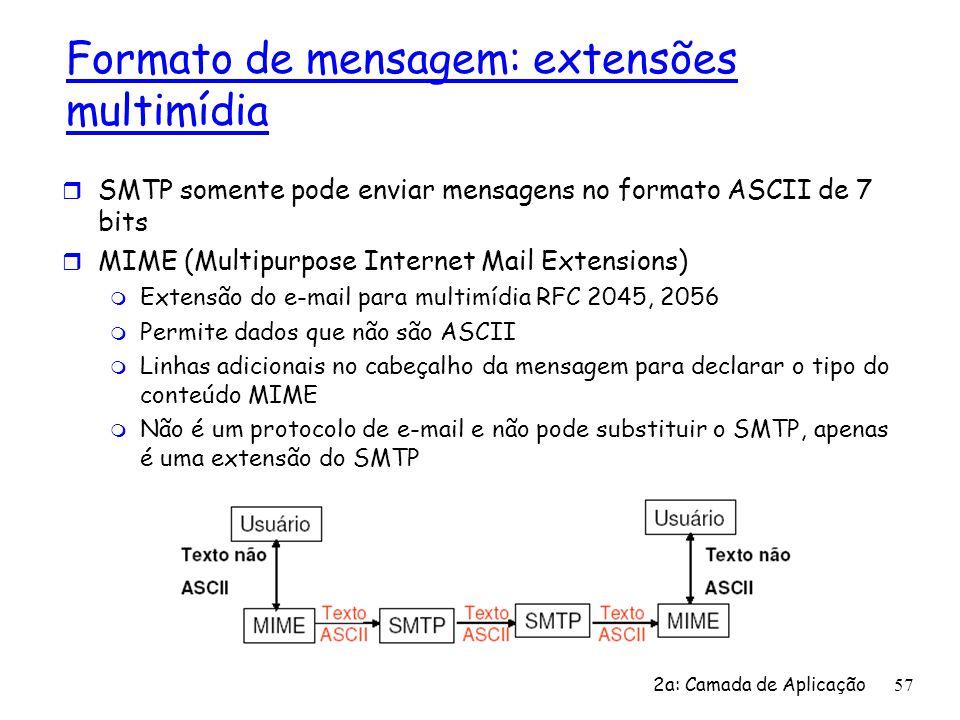 Formato de mensagem: extensões multimídia