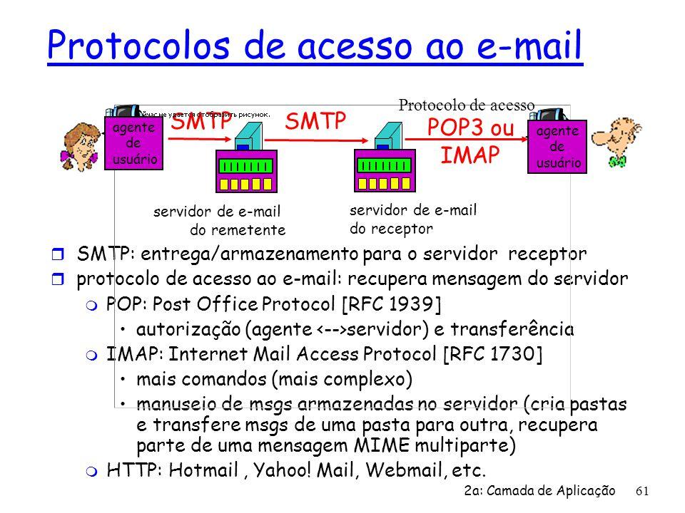 Protocolos de acesso ao e-mail