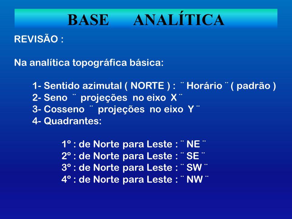 BASE ANALÍTICA Na analítica topográfica básica: