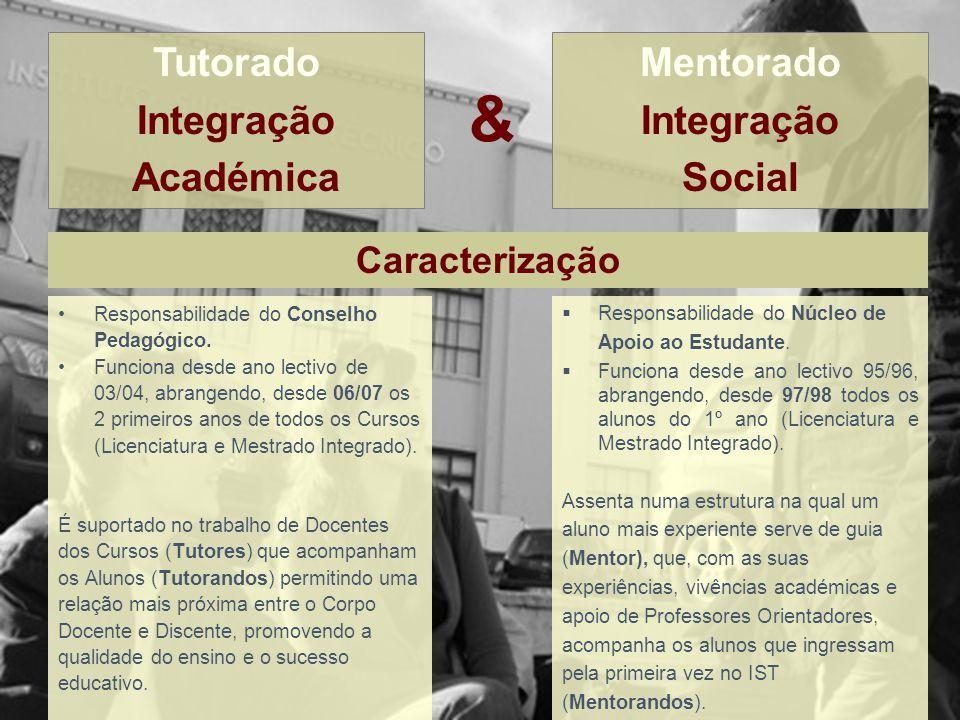 & Tutorado Integração Académica Mentorado Integração Social