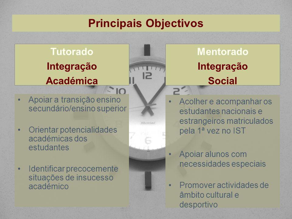 Principais Objectivos