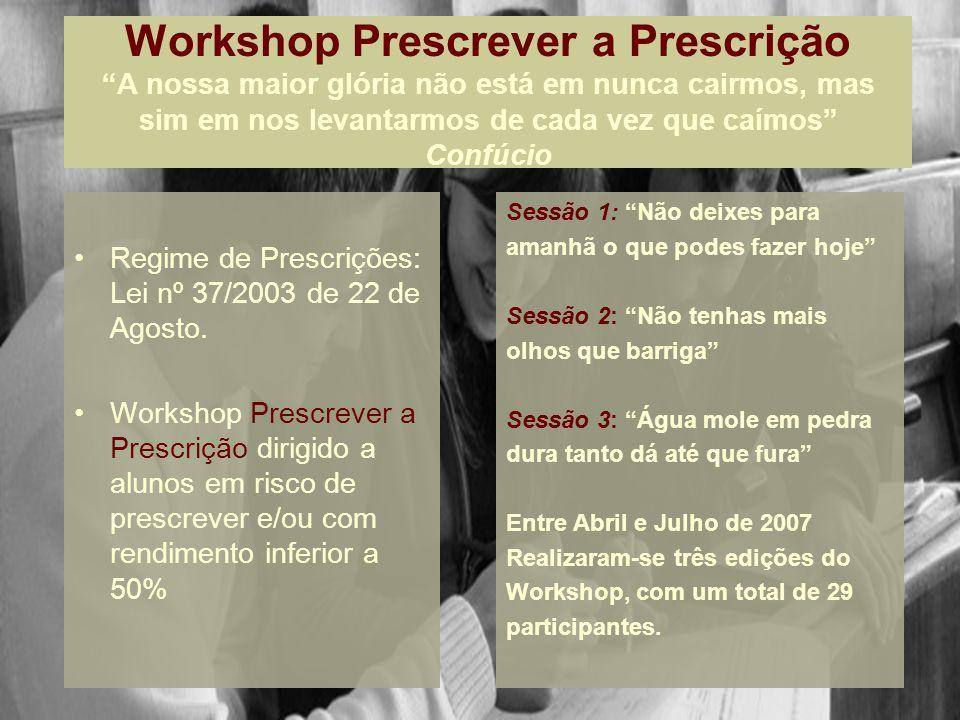 Workshop Prescrever a Prescrição A nossa maior glória não está em nunca cairmos, mas sim em nos levantarmos de cada vez que caímos Confúcio