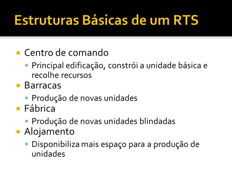 Estruturas Básicas de um RTS