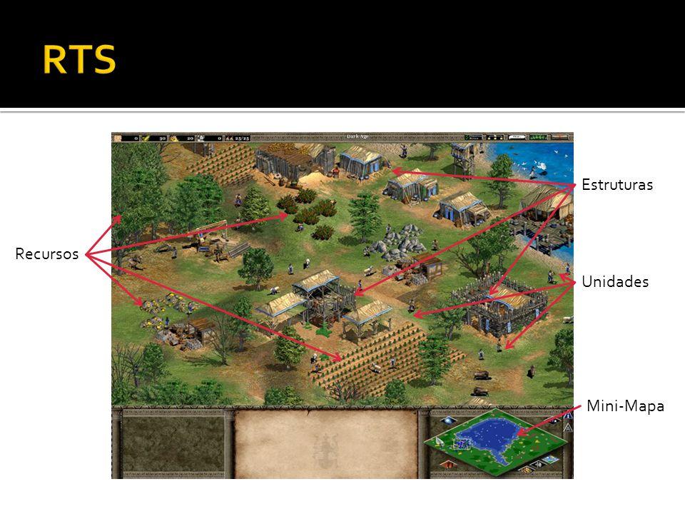 RTS Estruturas Recursos Unidades Mini-Mapa