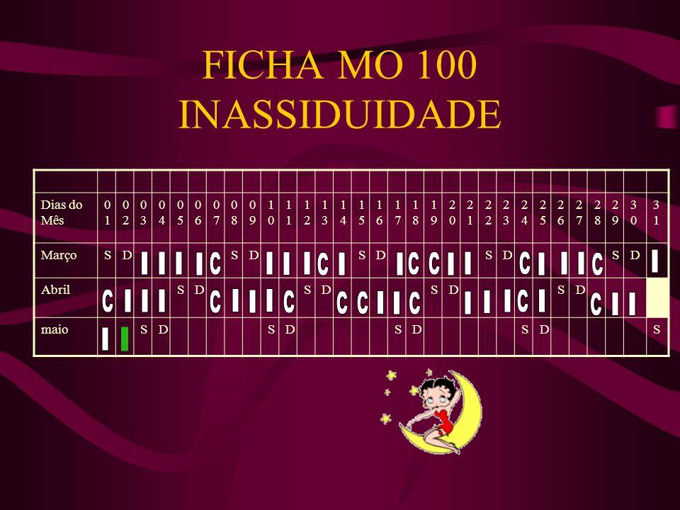 FICHA MO 100 INASSIDUIDADE