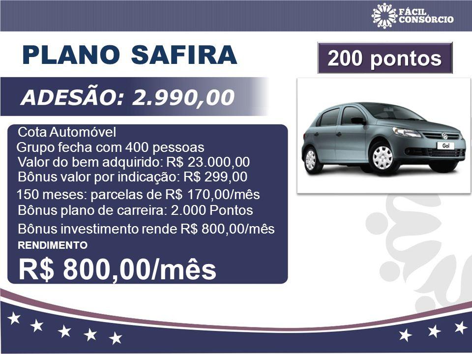 PLANO SAFIRA 200 pontos Cota Automóvel Grupo fecha com 400 pessoas