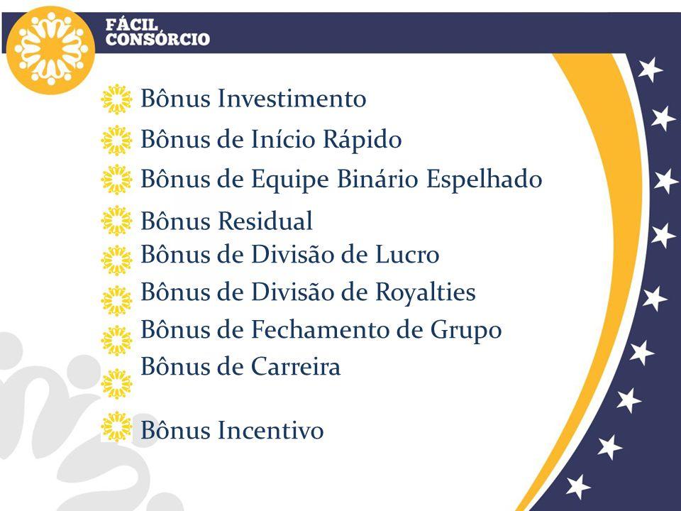 Bônus Investimento Bônus de Início Rápido. Bônus de Equipe Binário Espelhado. Bônus Residual. Bônus de Divisão de Lucro.