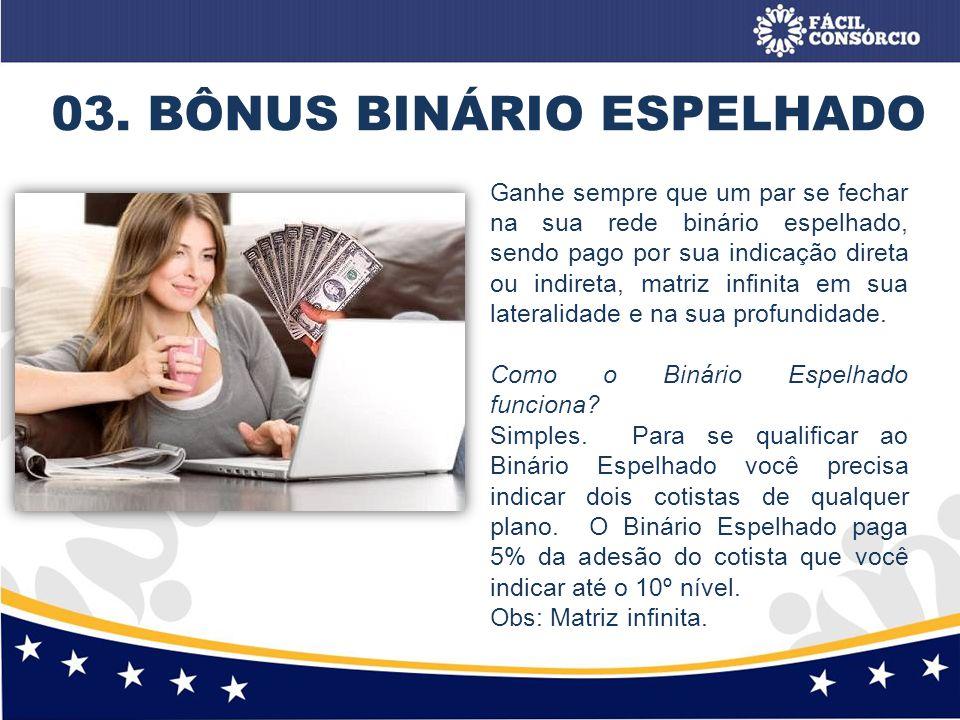 03. BÔNUS BINÁRIO ESPELHADO